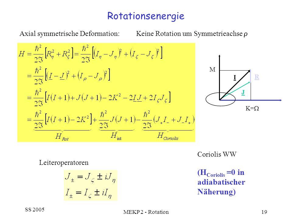 SS 2005 MEKP 2 - Rotation19 Rotationsenergie Axial symmetrische Deformation:Keine Rotation um Symmetrieachse Coriolis WW (H Coriolis =0 in adiabatisch