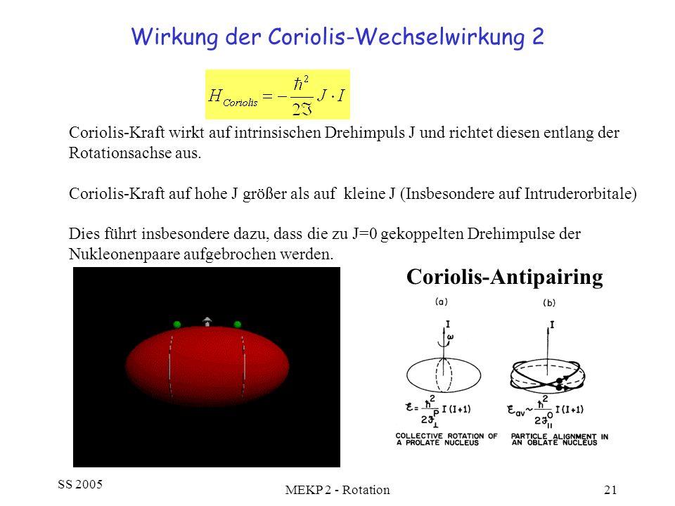 SS 2005 MEKP 2 - Rotation21 Wirkung der Coriolis-Wechselwirkung 2 Coriolis-Kraft wirkt auf intrinsischen Drehimpuls J und richtet diesen entlang der R