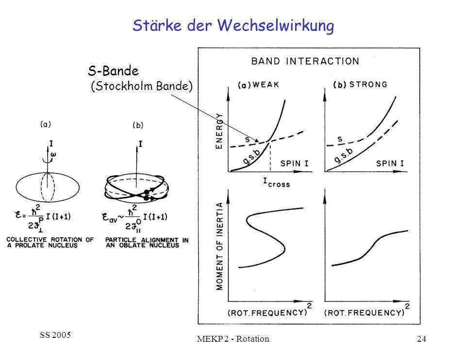 SS 2005 MEKP 2 - Rotation24 Stärke der Wechselwirkung S-Bande (Stockholm Bande)