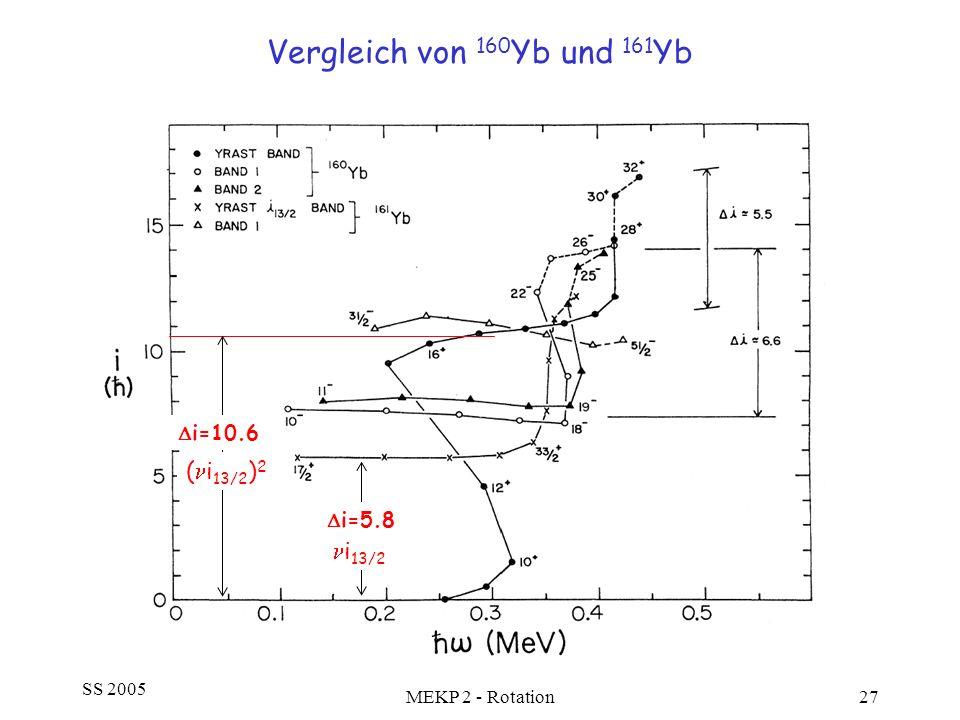 SS 2005 MEKP 2 - Rotation27 Vergleich von 160 Yb und 161 Yb i=10.6 i=5.8 i 13/2 ( i 13/2 ) 2