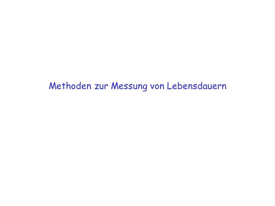 Methoden zur Messung von Lebensdauern