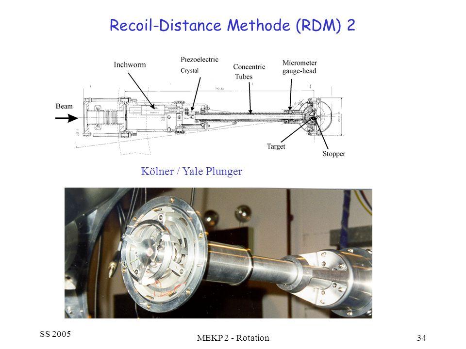 SS 2005 MEKP 2 - Rotation34 Recoil-Distance Methode (RDM) 2 Kölner / Yale Plunger
