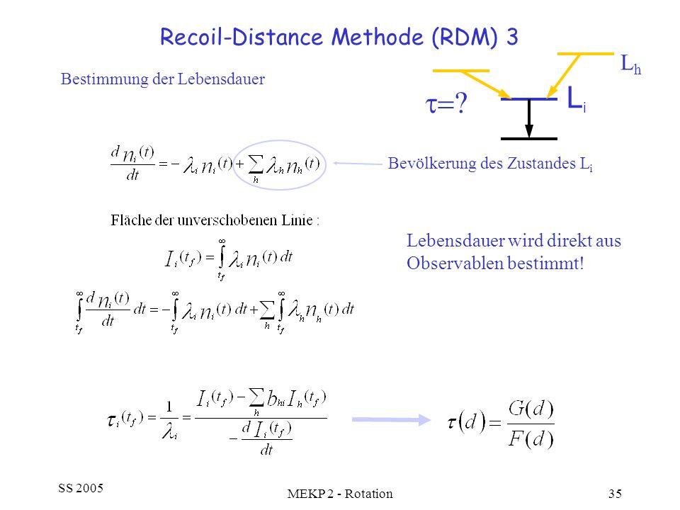 SS 2005 MEKP 2 - Rotation35 Recoil-Distance Methode (RDM) 3 Bestimmung der Lebensdauer LiLi LhLh Lebensdauer wird direkt aus Observablen bestimmt! Bev