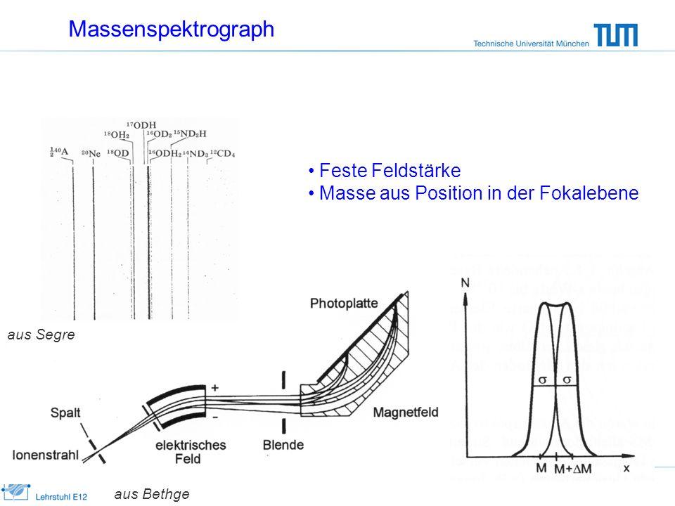 Massenspektrograph Feste Feldstärke Masse aus Position in der Fokalebene aus Bethge aus Segre