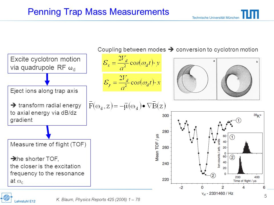 Penning Trap Mass Measurements Coupling between modes conversion to cyclotron motion Excite cyclotron motion via quadrupole RF d Eject ions along trap