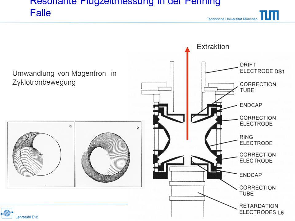 Resonante Flugzeitmessung in der Penning Falle Umwandlung von Magentron- in Zyklotronbewegung Extraktion