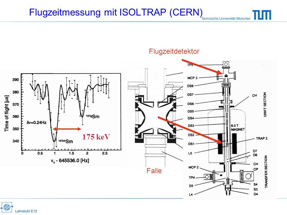 Flugzeitmessung mit ISOLTRAP (CERN) 175 keV Falle Flugzeitdetektor