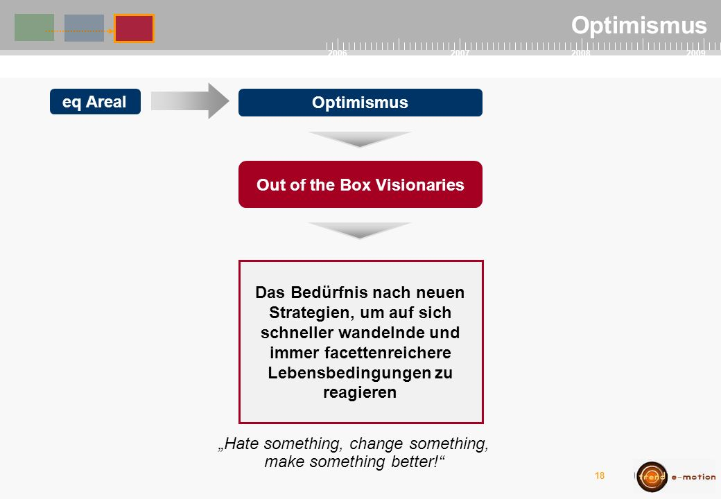 2007 2006 20082009 18 Optimismus Out of the Box Visionaries Optimismus Das Bedürfnis nach neuen Strategien, um auf sich schneller wandelnde und immer facettenreichere Lebensbedingungen zu reagieren Hate something, change something, make something better.