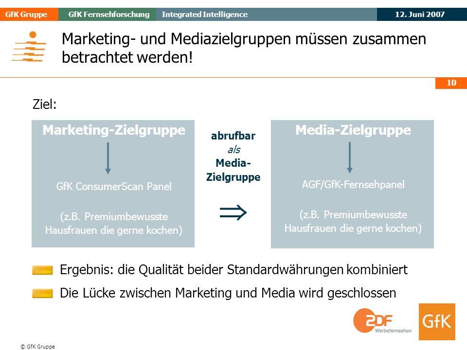 May 2006Evogenius GfK GruppeGfK Fernsehforschung 12. Juni 2007 Integrated Intelligence © GfK Gruppe 10 Marketing- und Mediazielgruppen müssen zusammen
