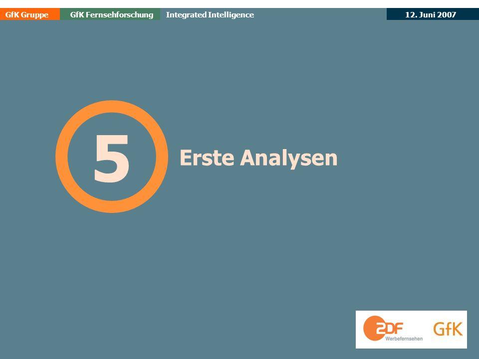 GfK GruppeGfK Fernsehforschung 12. Juni 2007 Integrated Intelligence Erste Analysen 5