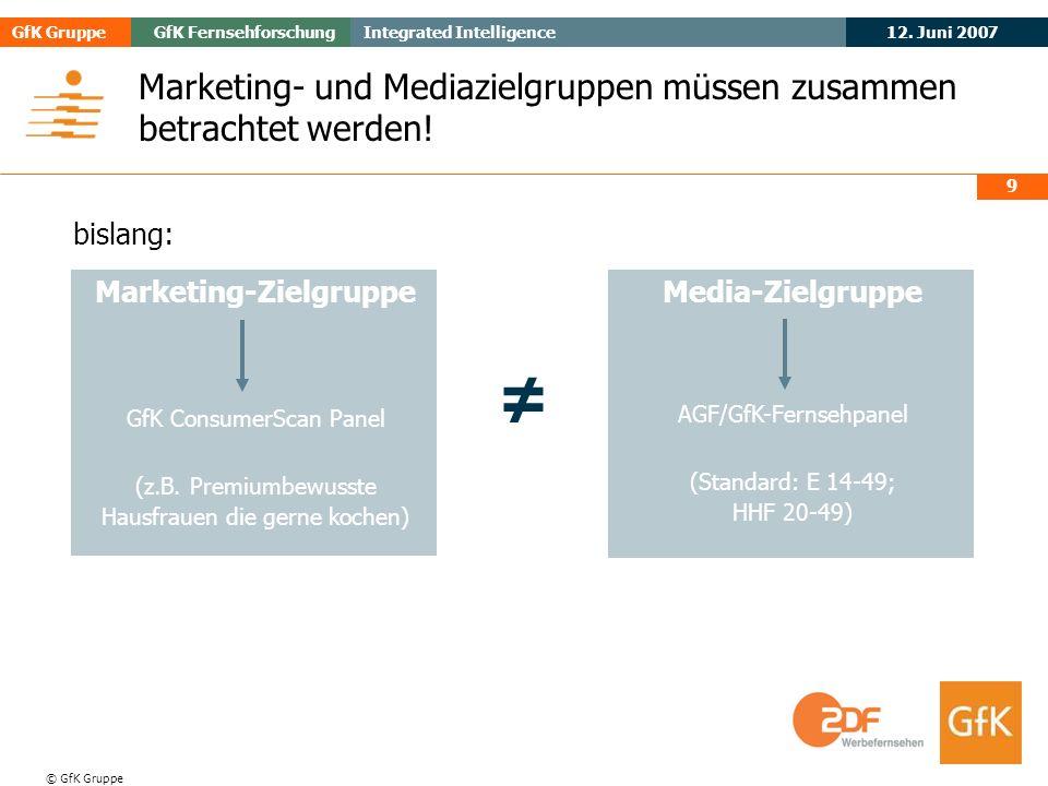 May 2006Evogenius GfK GruppeGfK Fernsehforschung 12. Juni 2007 Integrated Intelligence © GfK Gruppe 9 Marketing- und Mediazielgruppen müssen zusammen