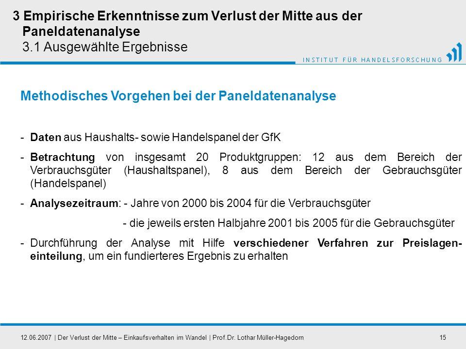 12.06.2007   Der Verlust der Mitte – Einkaufsverhalten im Wandel   Prof.Dr. Lothar Müller-Hagedorn15 -Daten aus Haushalts- sowie Handelspanel der GfK