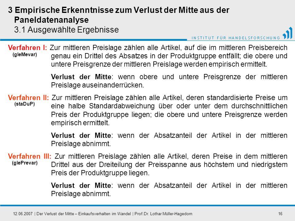 12.06.2007   Der Verlust der Mitte – Einkaufsverhalten im Wandel   Prof.Dr. Lothar Müller-Hagedorn16 Verfahren I: Zur mittleren Preislage zählen alle