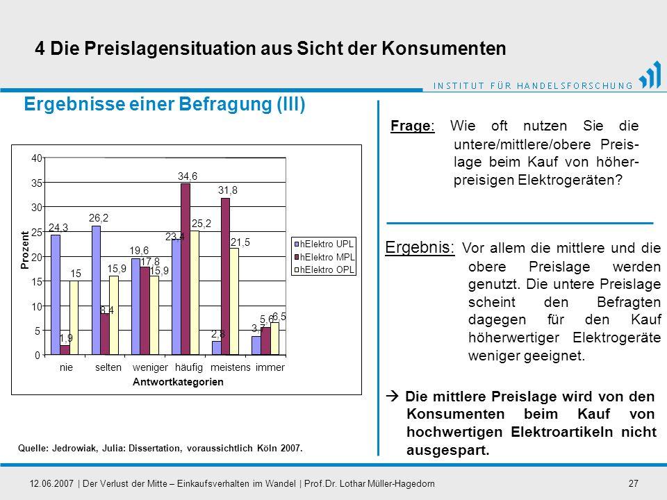 12.06.2007   Der Verlust der Mitte – Einkaufsverhalten im Wandel   Prof.Dr. Lothar Müller-Hagedorn27 24,3 26,2 19,6 2,8 3,7 1,9 34,6 31,8 5,6 15 15,9
