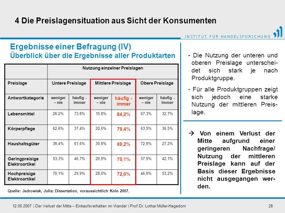 12.06.2007   Der Verlust der Mitte – Einkaufsverhalten im Wandel   Prof.Dr. Lothar Müller-Hagedorn28 Ergebnisse einer Befragung (IV) Überblick über di