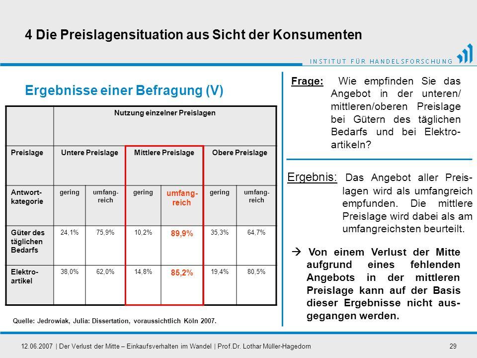 12.06.2007   Der Verlust der Mitte – Einkaufsverhalten im Wandel   Prof.Dr. Lothar Müller-Hagedorn29 Ergebnisse einer Befragung (V) Frage: Wie empfind