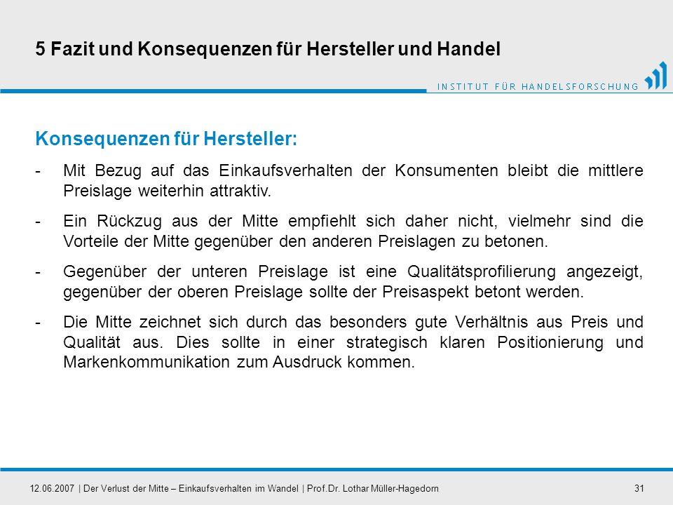 12.06.2007   Der Verlust der Mitte – Einkaufsverhalten im Wandel   Prof.Dr. Lothar Müller-Hagedorn31 Konsequenzen für Hersteller: -Mit Bezug auf das E