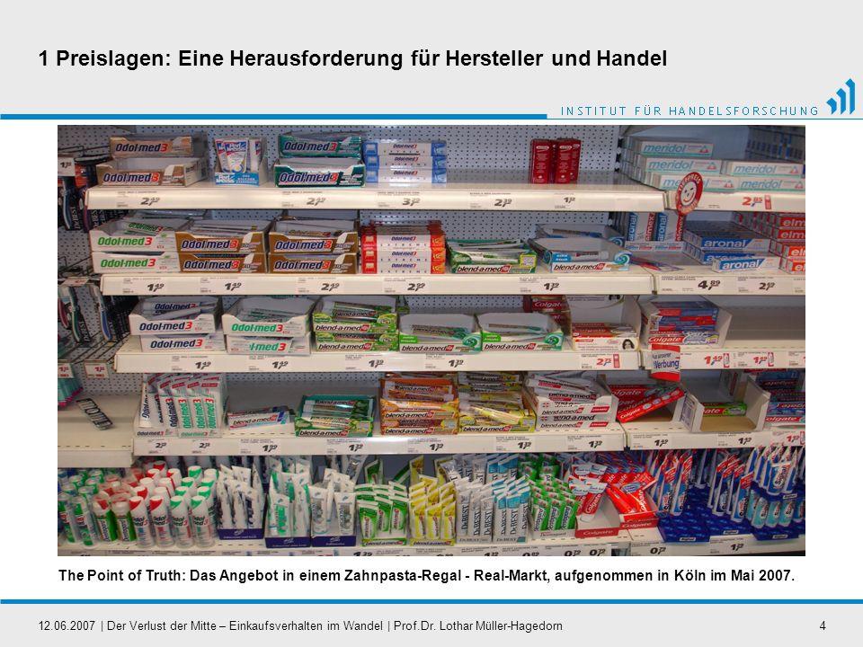12.06.2007   Der Verlust der Mitte – Einkaufsverhalten im Wandel   Prof.Dr. Lothar Müller-Hagedorn4 1 Preislagen: Eine Herausforderung für Hersteller