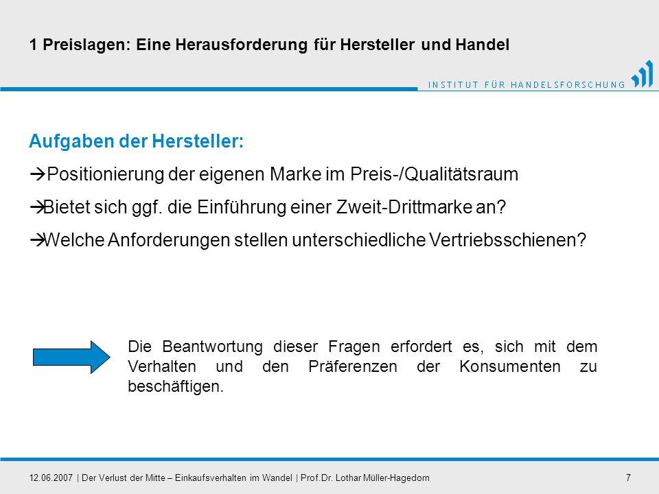 12.06.2007   Der Verlust der Mitte – Einkaufsverhalten im Wandel   Prof.Dr. Lothar Müller-Hagedorn7 Aufgaben der Hersteller: Positionierung der eigene