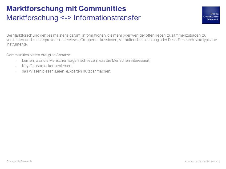 a hubert burda media company Community Research Marktforschung mit Communities Marktforschung Informationstransfer Bei Marktforschung geht es meistens