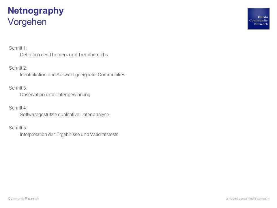 a hubert burda media company Community Research Schritt 1: Definition des Themen- und Trendbereichs Schritt 2: Identifikation und Auswahl geeigneter C