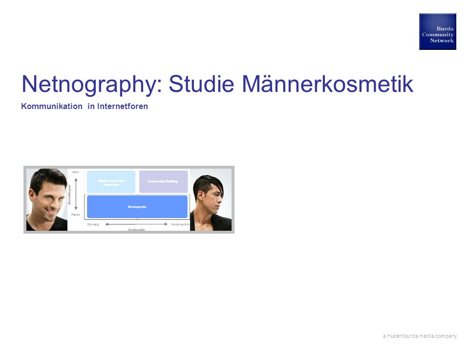 a hubert burda media company Netnography: Studie Männerkosmetik Kommunikation in Internetforen