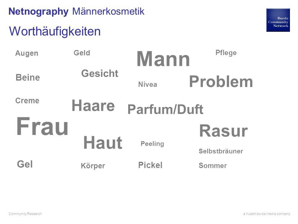 a hubert burda media company Community Research Augen Beine Creme Frau Gel Gesicht Haut Körper Mann Nivea Parfum/Duft Peeling Pflege Pickel Problem Ra