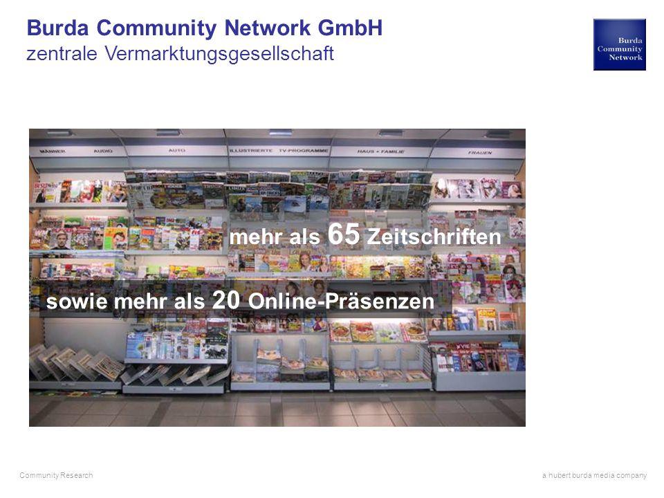 a hubert burda media company Community Research mehr als 65 Zeitschriften sowie mehr als 20 Online-Präsenzen In 2005 über 32.207 Anzeigenseiten und über 725 Mio.