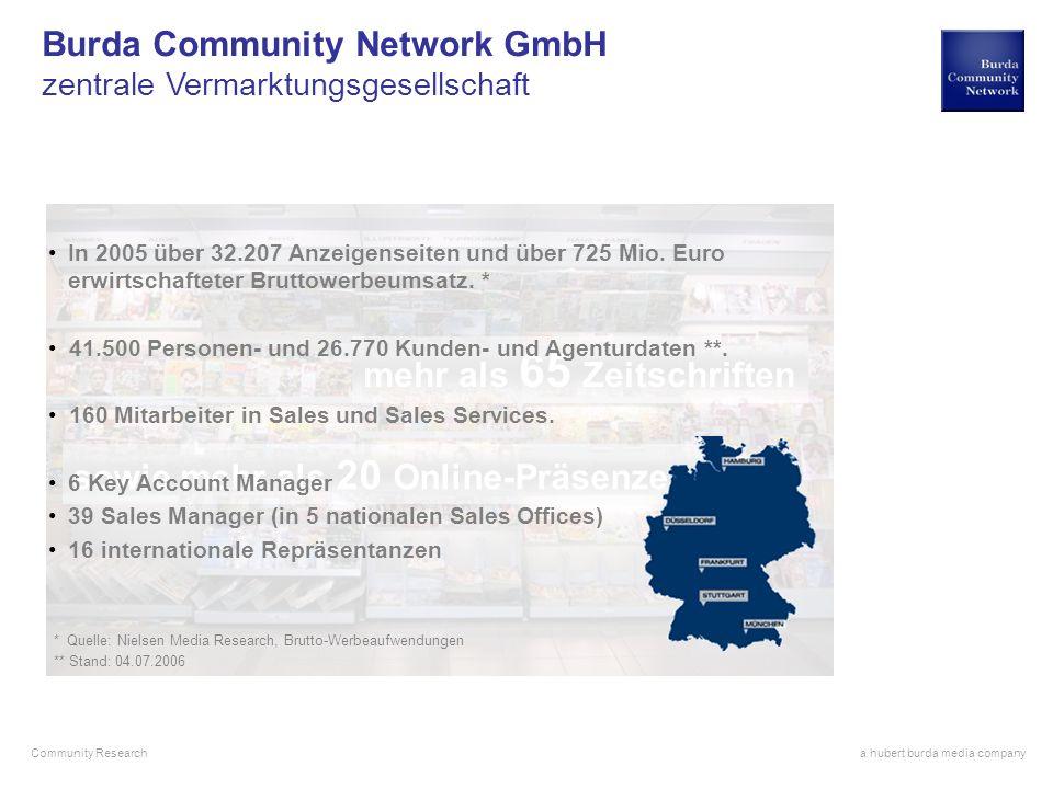 a hubert burda media company Community Research Quelle: S+P Burda Community Network GmbH Wettbewerb Top 10 deutscher Großverlage Bruttowerbeumsätze 2006 in Mio.