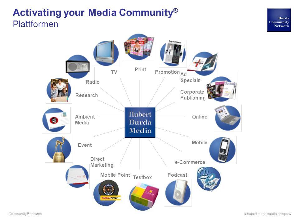 a hubert burda media company Community Research Activating your Media Community ® Plattformen Direct Marketing Promotion Print Research e-Commerce Ad
