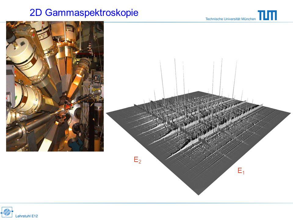 2D Gammaspektroskopie E1E1 E2E2