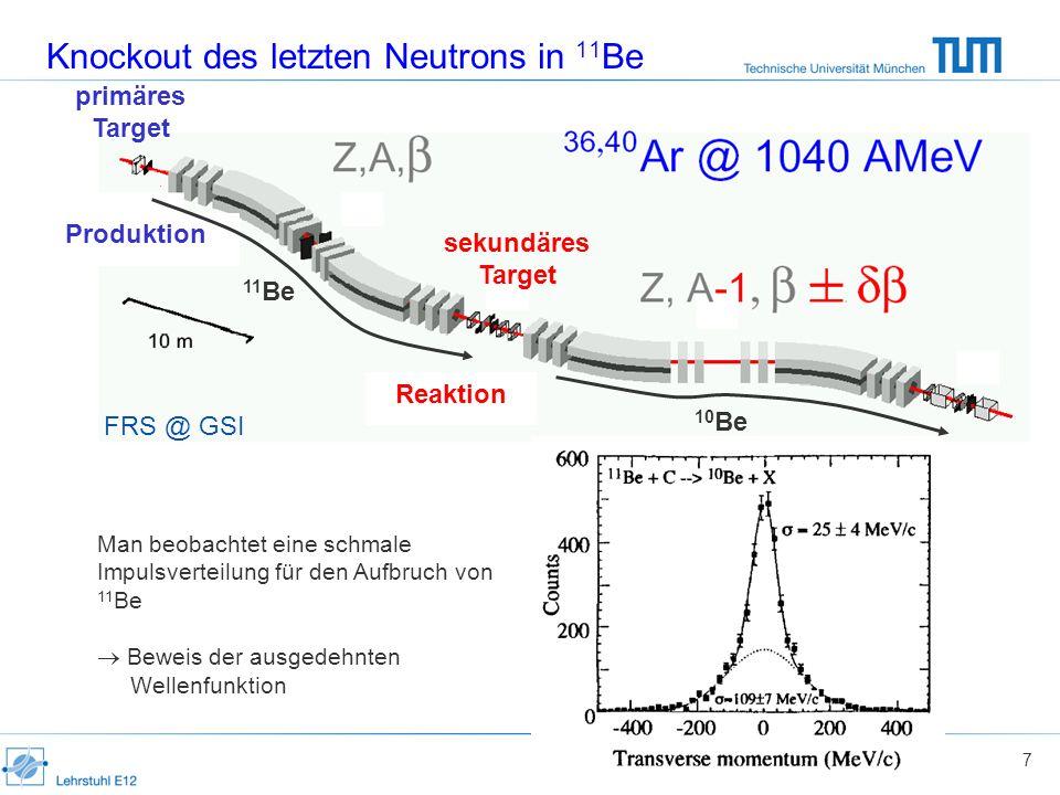 7 Knockout des letzten Neutrons in 11 Be FRS @ GSI Man beobachtet eine schmale Impulsverteilung für den Aufbruch von 11 Be Beweis der ausgedehnten Wellenfunktion primäres Target sekundäres Target Produktion Reaktion 11 Be 10 Be