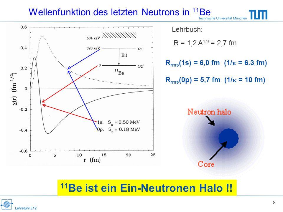 8 Wellenfunktion des letzten Neutrons in 11 Be R rms (1s) = 6,0 fm (1/ = 6.3 fm) R rms (0p) = 5,7 fm (1/ = 10 fm) R = 1,2 A 1/3 = 2,7 fm Lehrbuch: 11 Be ist ein Ein-Neutronen Halo !!
