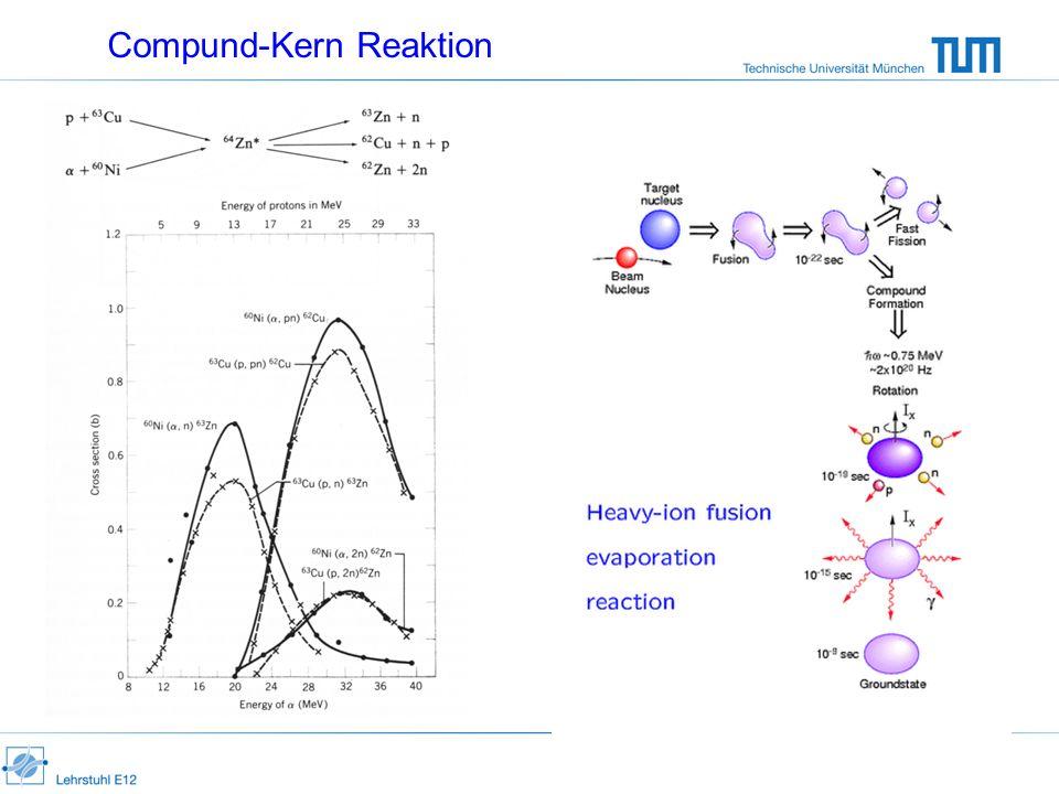 Compund-Kern Reaktion
