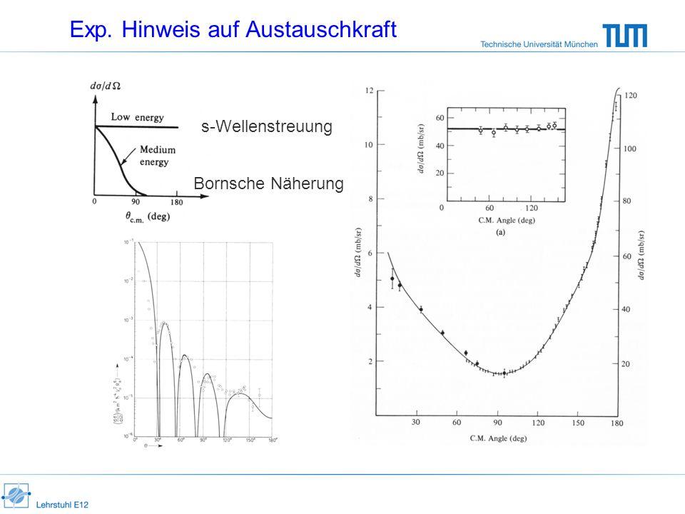Exp. Hinweis auf Austauschkraft s-Wellenstreuung Bornsche Näherung