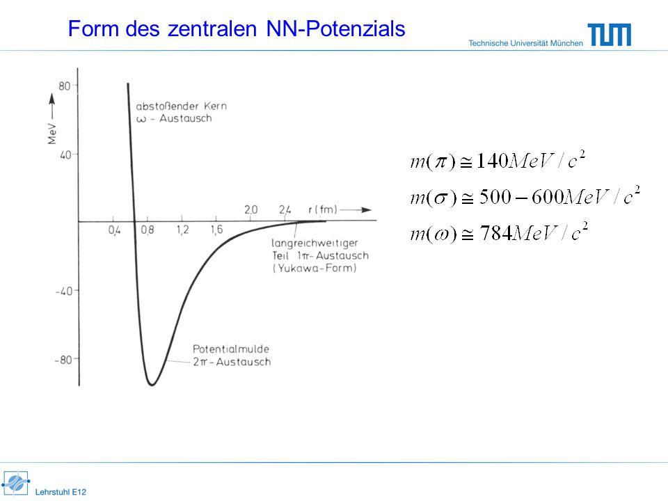 Form des zentralen NN-Potenzials