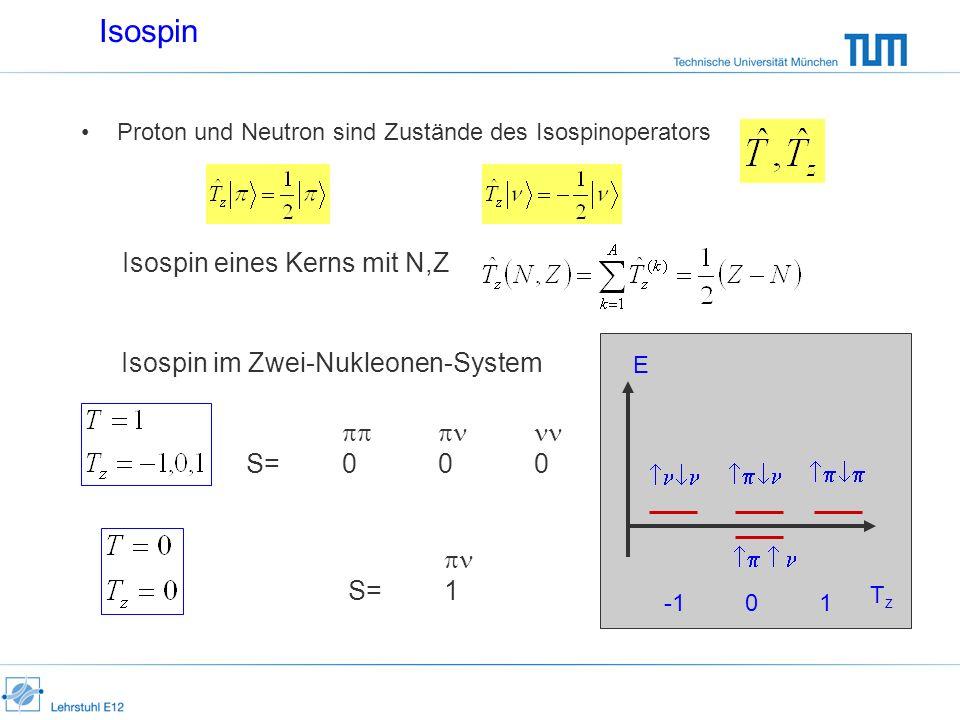 Isospin Proton und Neutron sind Zustände des Isospinoperators Isospin eines Kerns mit N,Z Isospin im Zwei-Nukleonen-System S=000 S=1 TzTz -1 0 1 E