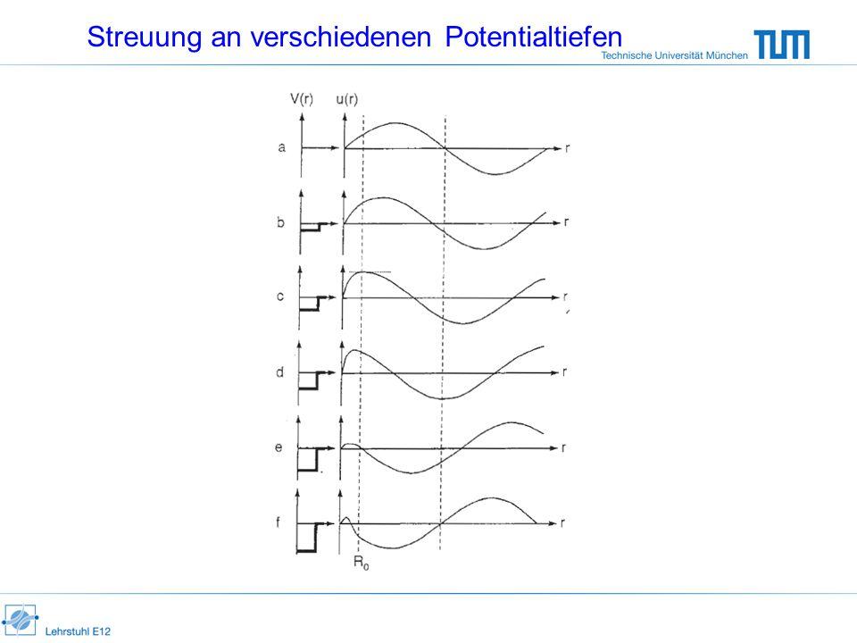 Streulänge für verschiedene Potentiale aus Mayer-Kuckuck