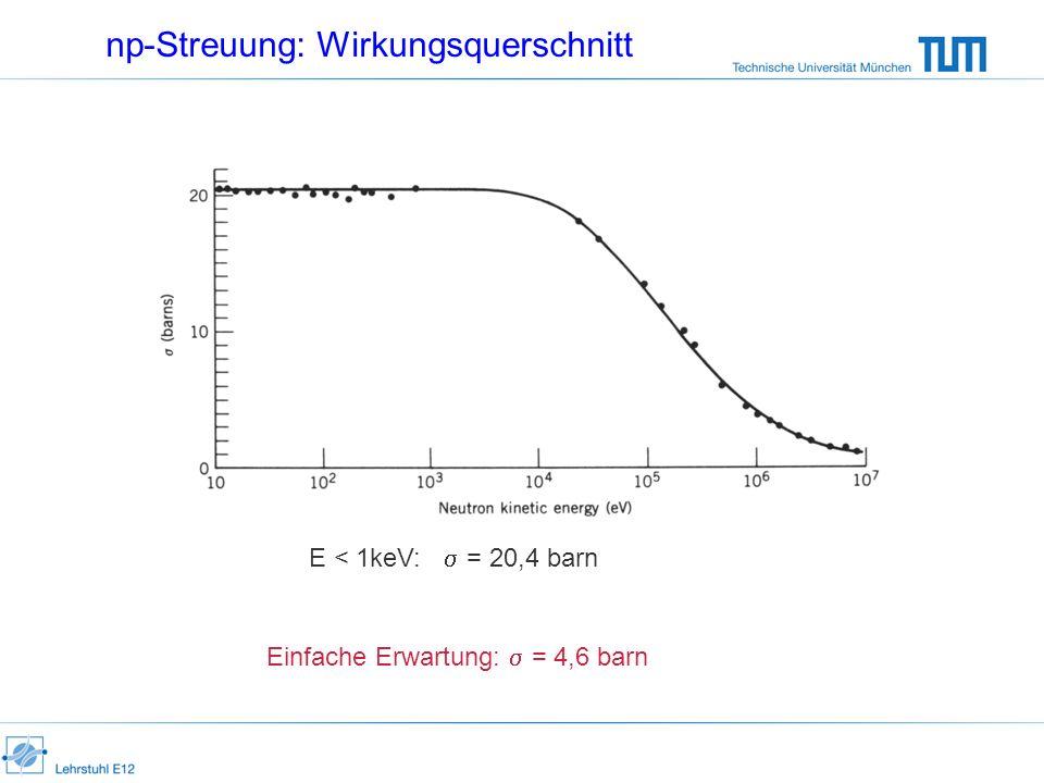 np-Streuung: Wirkungsquerschnitt E < 1keV: = 20,4 barn Einfache Erwartung: = 4,6 barn