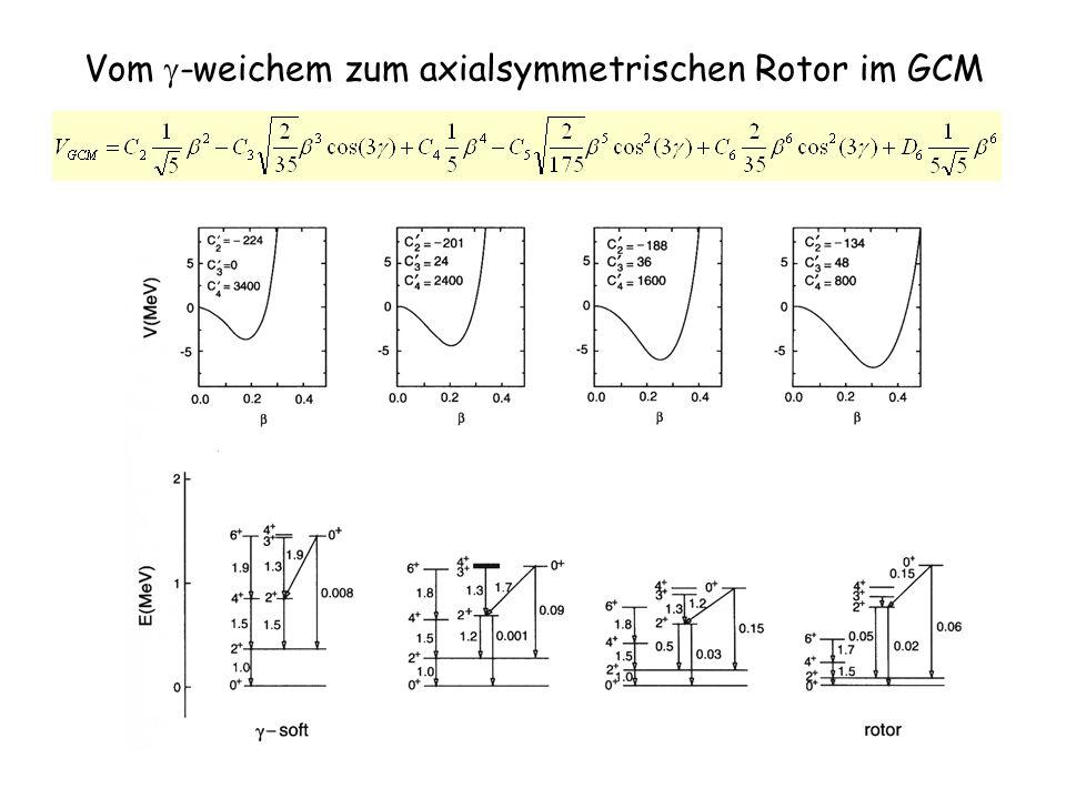 Vom -weichem zum axialsymmetrischen Rotor im GCM