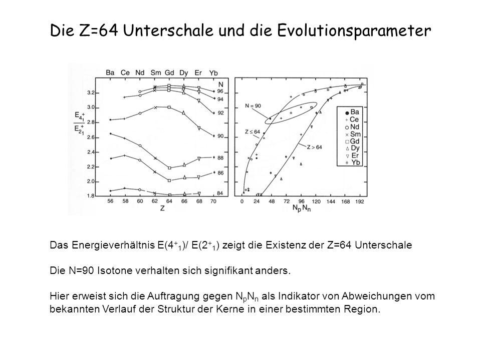 Die Z=64 Unterschale und die Evolutionsparameter Das Energieverhältnis E(4 + 1 )/ E(2 + 1 ) zeigt die Existenz der Z=64 Unterschale Die N=90 Isotone verhalten sich signifikant anders.