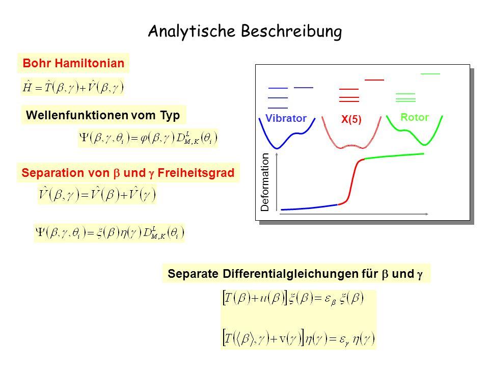 Vibrator X(5) Rotor Deformation Analytische Beschreibung Bohr Hamiltonian Wellenfunktionen vom Typ Separate Differentialgleichungen für und Separation von und Freiheitsgrad