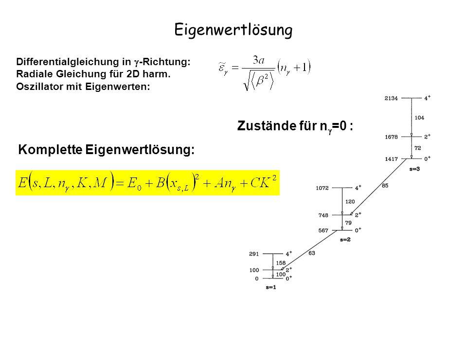 Zustände für n =0 : Eigenwertlösung Differentialgleichung in -Richtung: Radiale Gleichung für 2D harm.