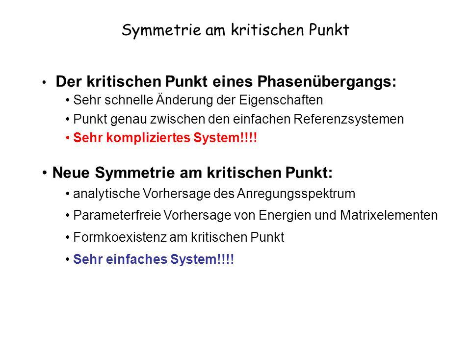Symmetrie am kritischen Punkt Der kritischen Punkt eines Phasenübergangs: Sehr schnelle Änderung der Eigenschaften Punkt genau zwischen den einfachen Referenzsystemen Sehr kompliziertes System!!!.