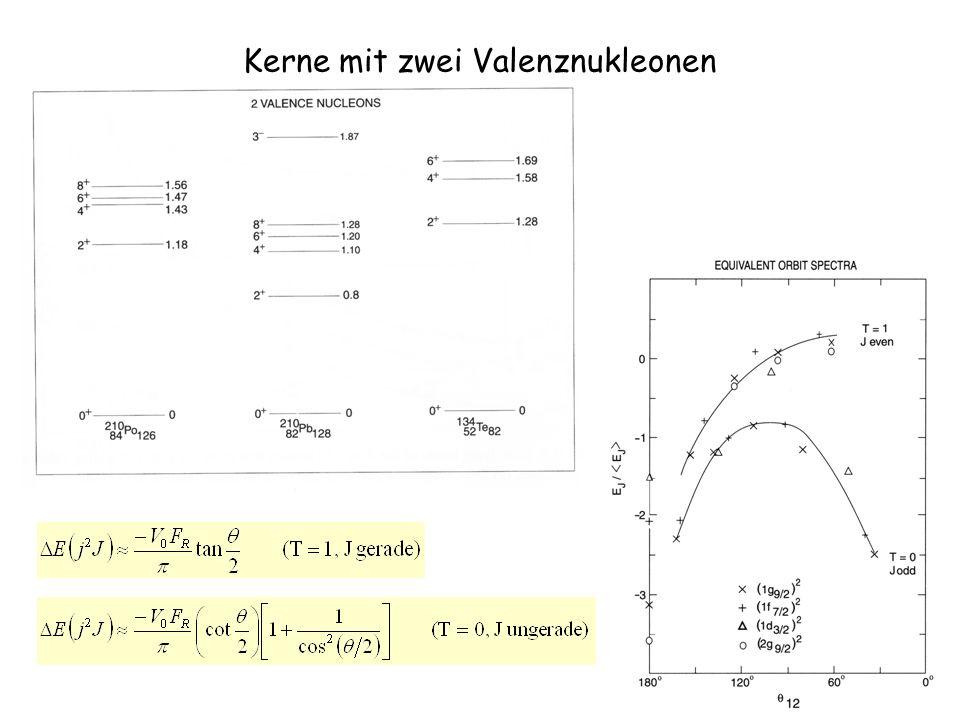 Kerne mit nur einer Sorte von Valenznukleonen Anregung von Zuständen mit zwei ungepaarten Nukleonen (Seniorität 2)