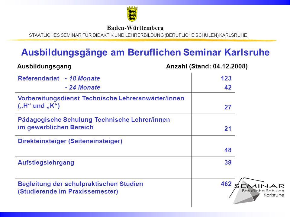 STAATLICHES SEMINAR FÜR DIDAKTIK UND LEHRERBILDUNG (BERUFLICHE SCHULEN) KARLSRUHE Baden-Württemberg Ausbildungsgänge am Beruflichen Seminar Karlsruhe Referendariat - 18 Monate - 24 Monate 123 42 Vorbereitungsdienst Technische Lehreranwärter/innen (H und K) 27 Pädagogische Schulung Technische Lehrer/innen im gewerblichen Bereich 21 Direkteinsteiger (Seiteneinsteiger) 48 Aufstiegslehrgang39 Begleitung der schulpraktischen Studien (Studierende im Praxissemester) 462 AusbildungsgangAnzahl (Stand: 04.12.2008)