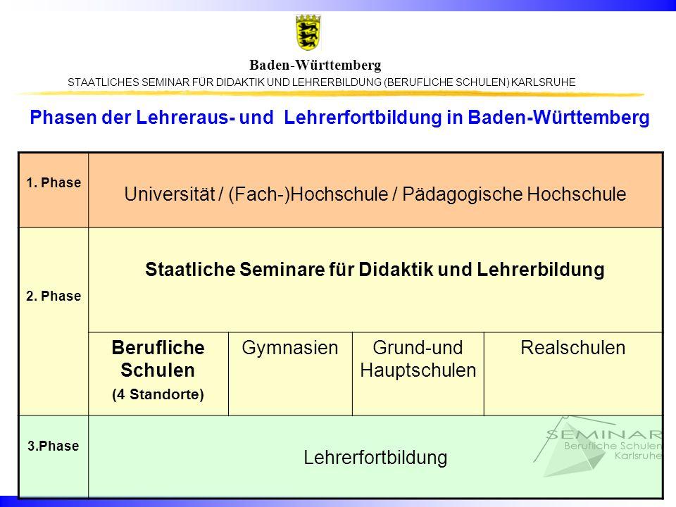 STAATLICHES SEMINAR FÜR DIDAKTIK UND LEHRERBILDUNG (BERUFLICHE SCHULEN) KARLSRUHE Baden-Württemberg Phasen der Lehreraus- und Lehrerfortbildung in Baden-Württemberg 1.