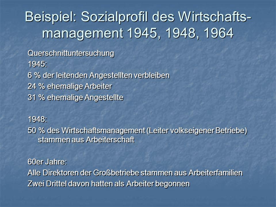 Beispiel: Sozialprofil des Wirtschafts- management 1945, 1948, 1964 Querschnittuntersuchung1945: 6 % der leitenden Angestellten verbleiben 24 % ehemal