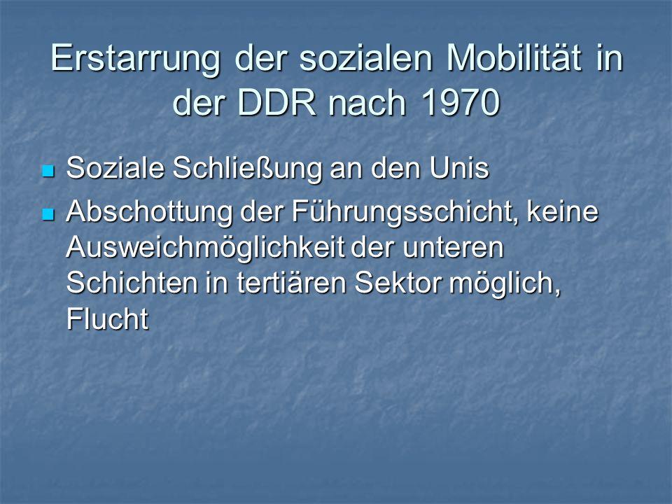 Erstarrung der sozialen Mobilität in der DDR nach 1970 Soziale Schließung an den Unis Soziale Schließung an den Unis Abschottung der Führungsschicht,