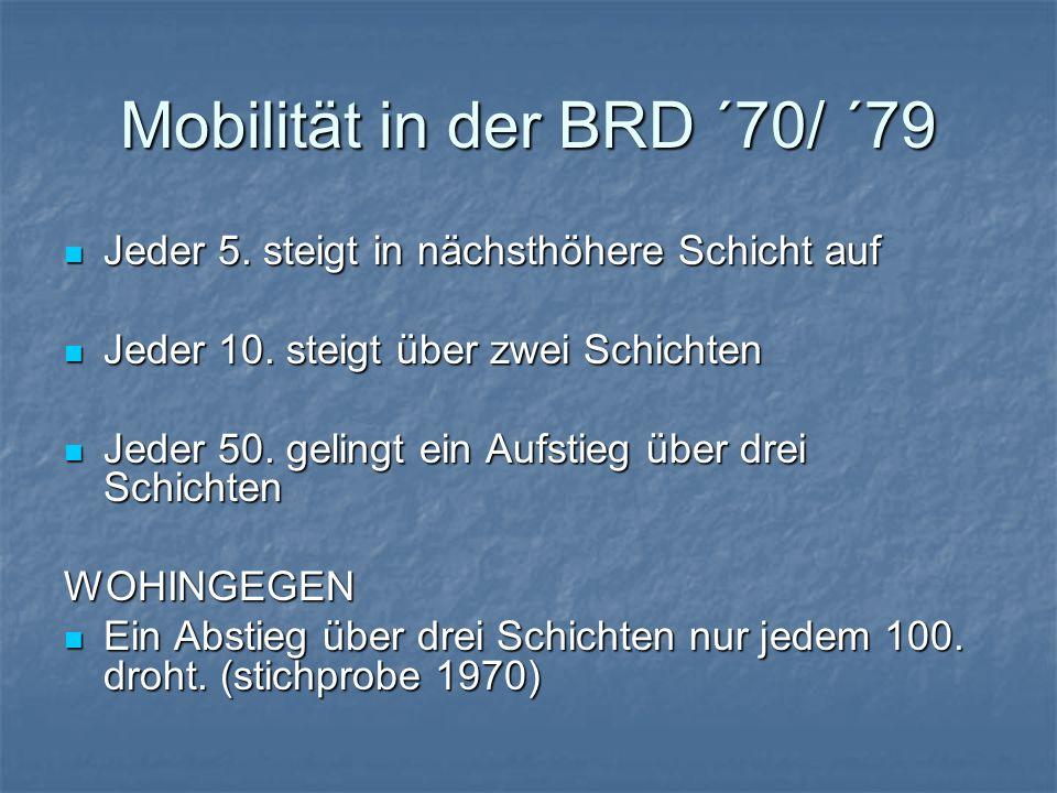 Mobilität in der BRD ´70/ ´79 Jeder 5. steigt in nächsthöhere Schicht auf Jeder 5. steigt in nächsthöhere Schicht auf Jeder 10. steigt über zwei Schic